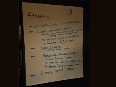Education-Brainstorm